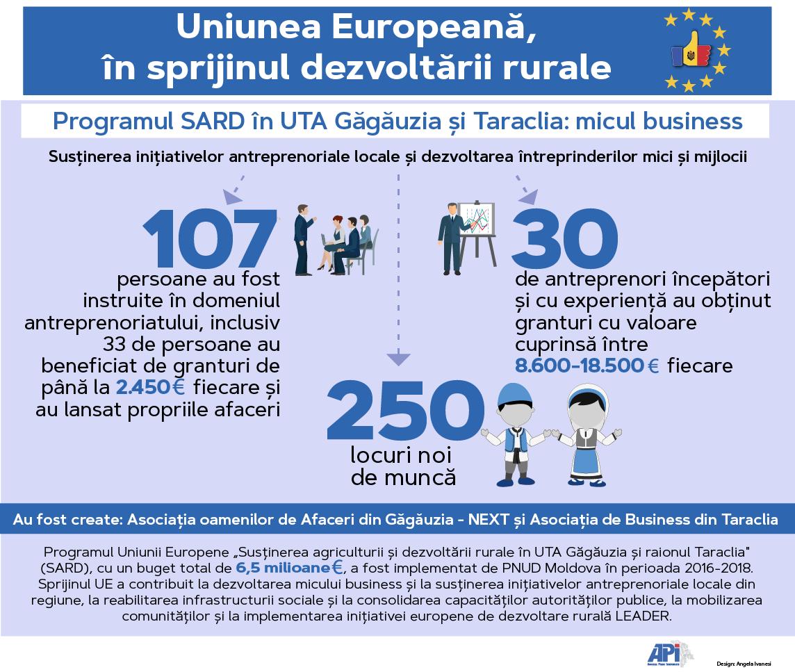 infografic rectificat