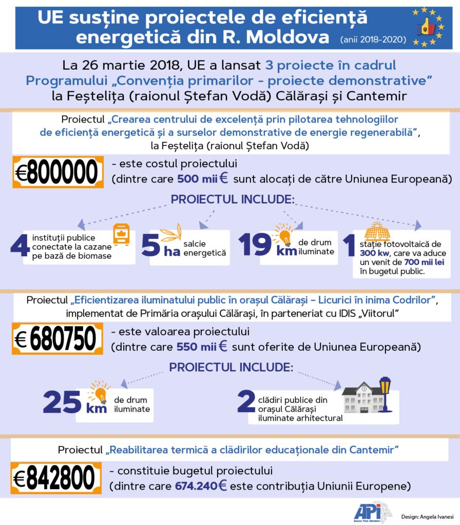 infografic UE-5-ro-01