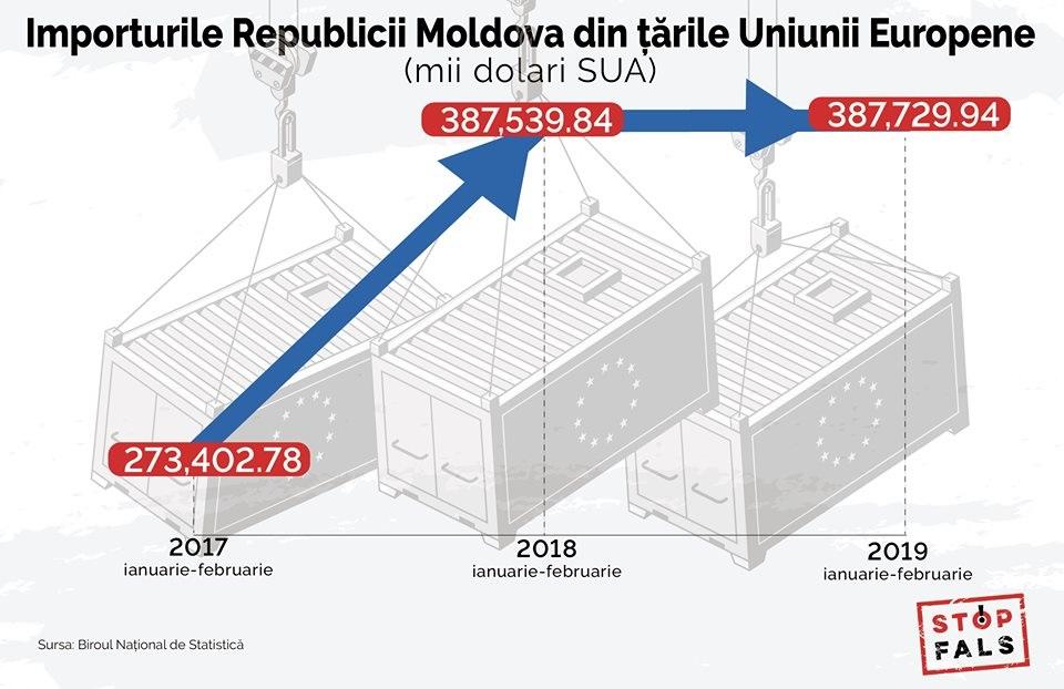 infografic-importuri (1)